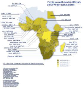 L 'accès au crédit dans les différents pays d'Afrique subsaharienne