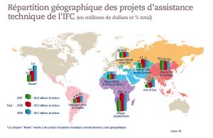 Répartition géographique des projets d'assistance technique de l'IFC (en millions de dollars et % total)