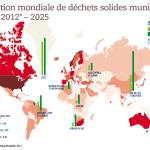 Production mondiale de déchets solides municipaux (DSM), 2012 – 2025