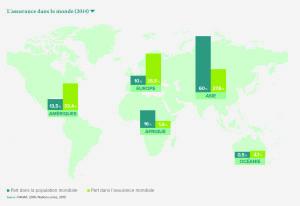 L'assurance dans le monde (2014)