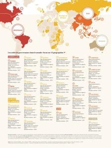 Les codes de gouvernance dans le monde : focus sur 32 géographies