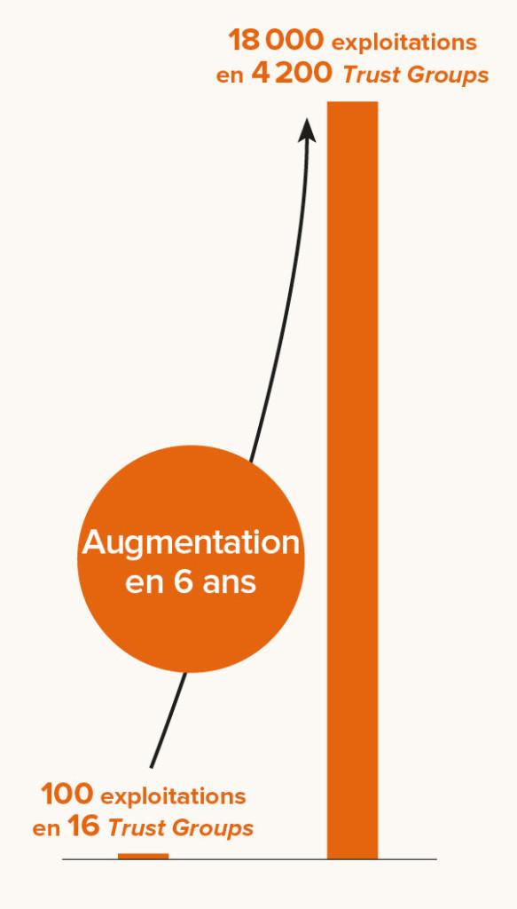 PRO-Revue N31-FR-Rentabilite du modele et developpement durable