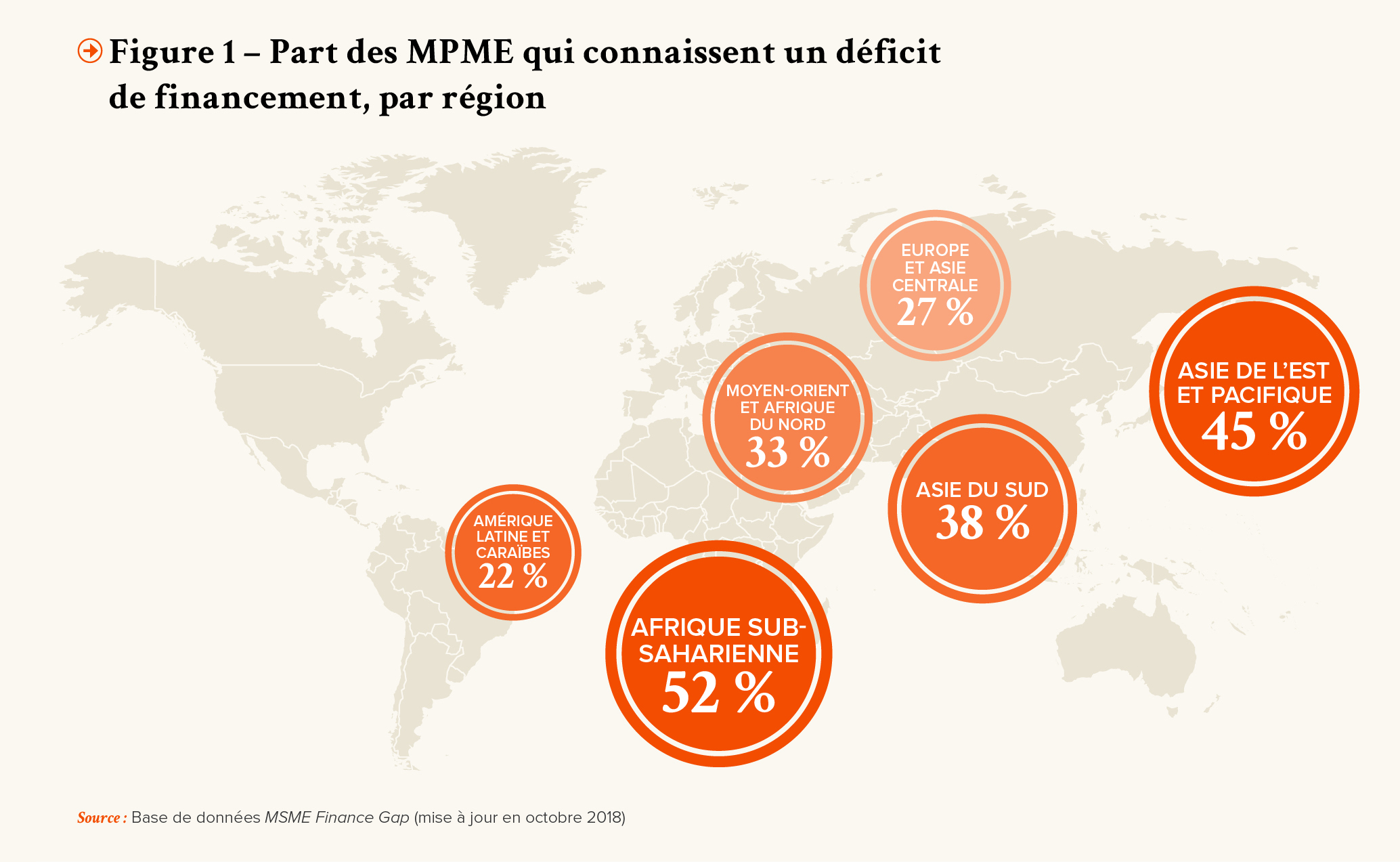 PRO-Revue N┬░32-FR-p21-Figure 1 - part des MPME qui connaissent un deficit