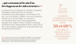 …qui a notamment besoin d'un développement des infrastructures