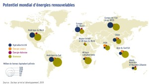 Potentiel mondial d'énergies renouvelables