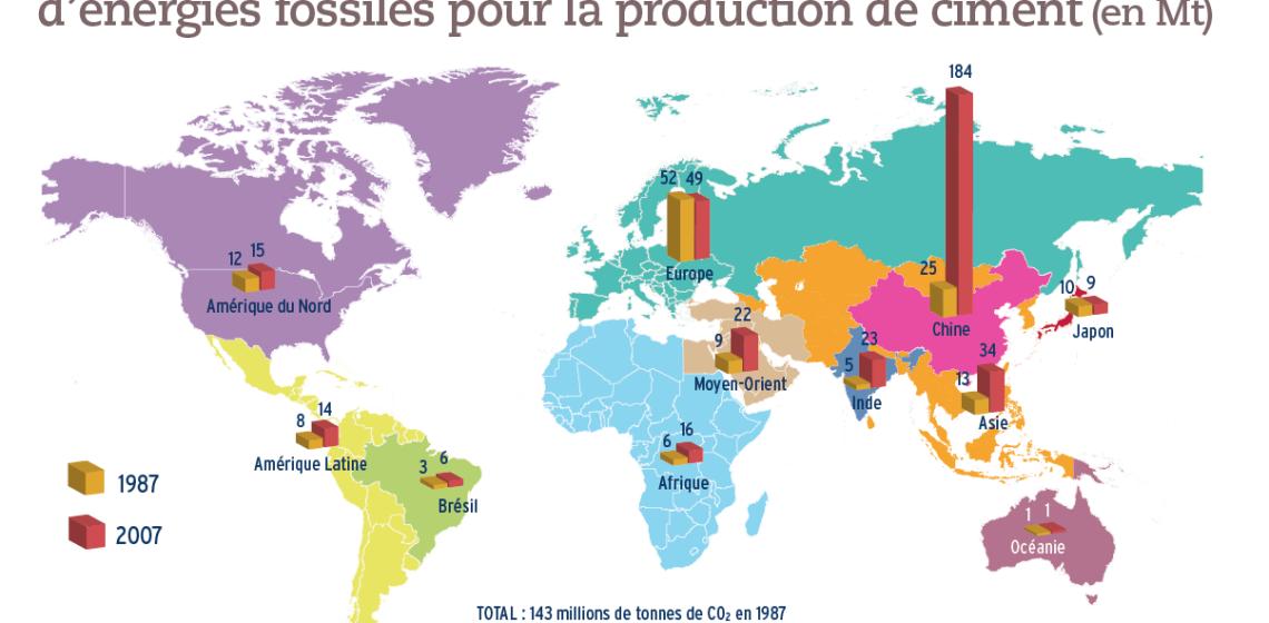 Emissions-globales-de-CO2