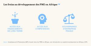 Les freins au développement des PME en Afrique